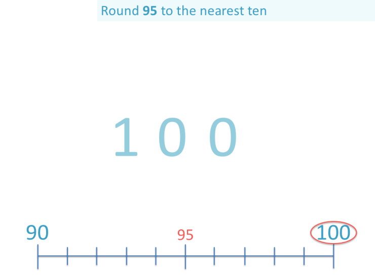 rounding 95 off to 100 using rounding off rule