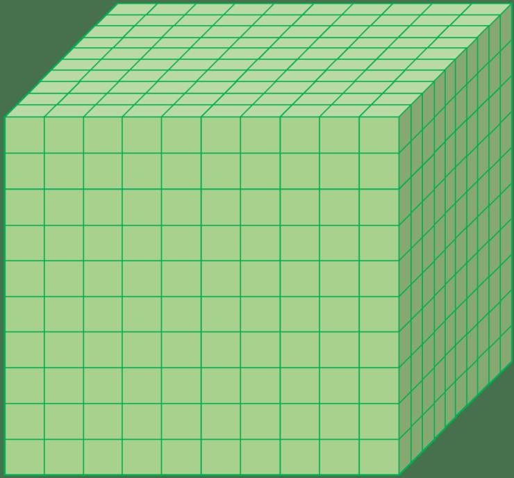 Base 10 Block 1000.png