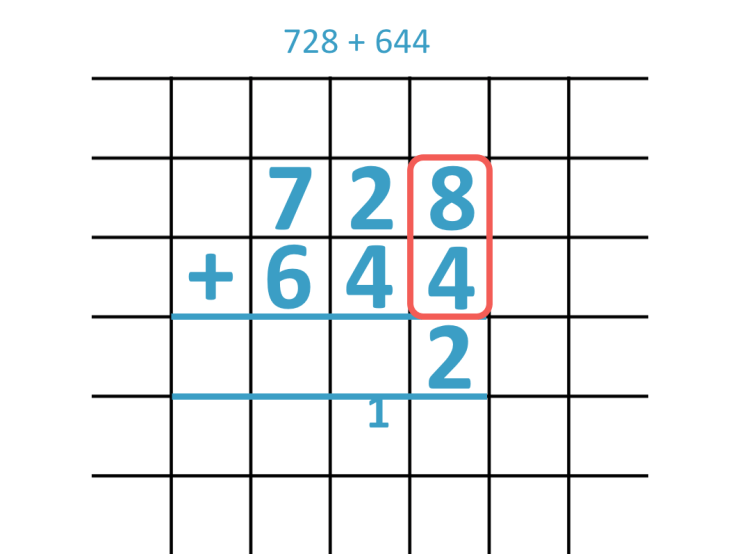 728 + 644 shown set out in the column addition method