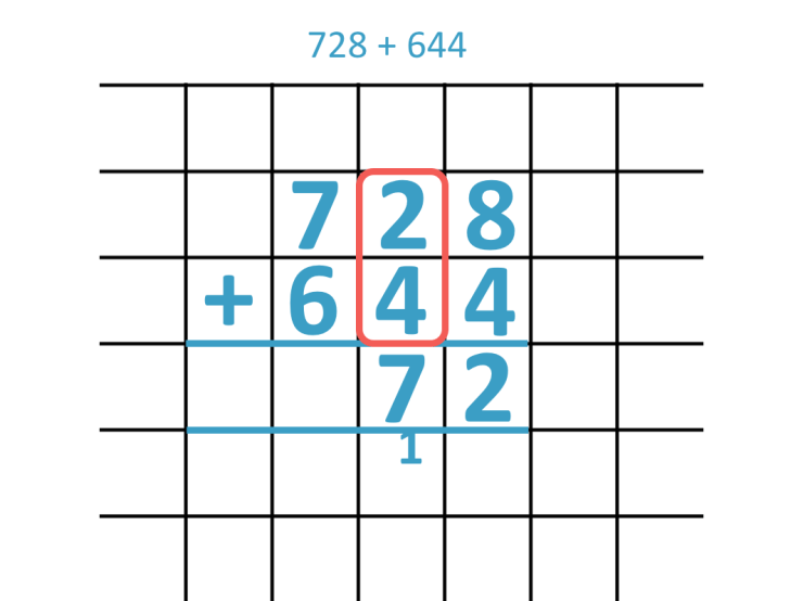 728 + 644 shown with regrouping in the column addition method