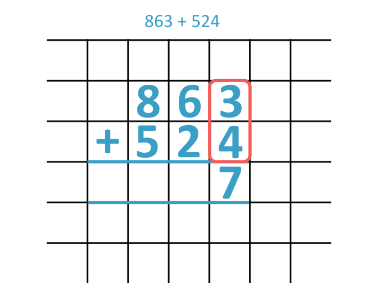 example of three-digit column addition with regrouping adding the units column