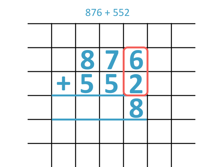 example of adding two 3-digit numbers to make a 4-digit number using column addition