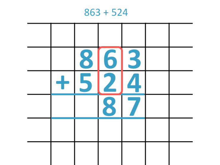 adding the tens digits in the column addition method