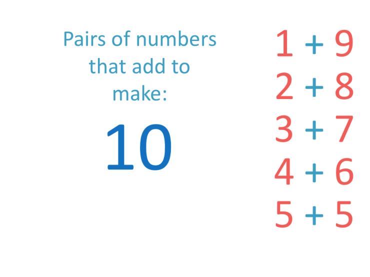 number bonds to 10 list