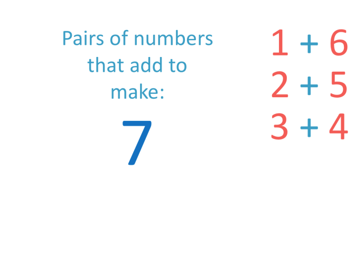 list of the number bonds to 7