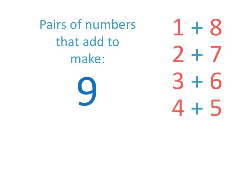 number bonds to 9