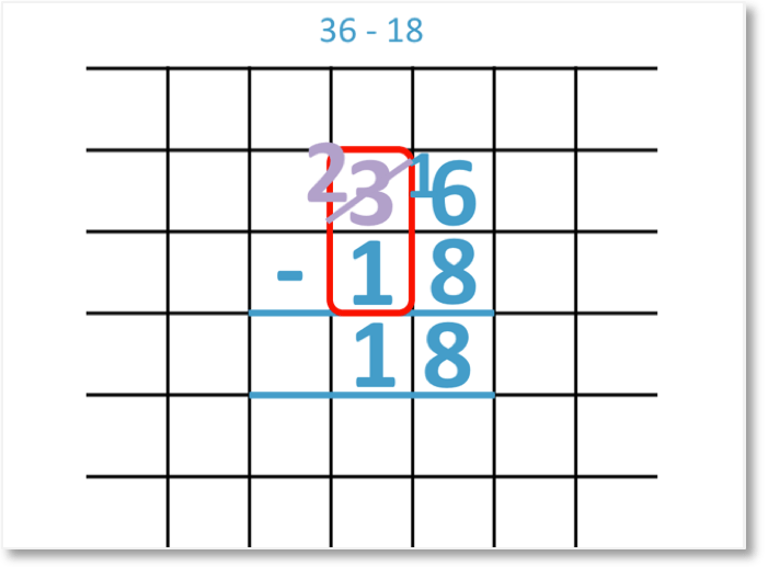 column subtraction with regrouping.png