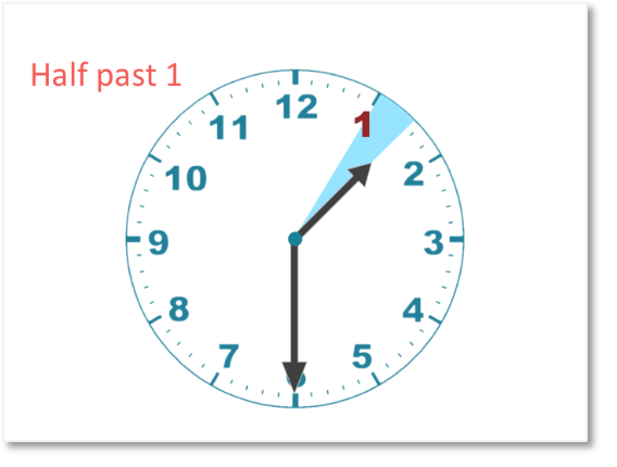 telling the time half past the clock
