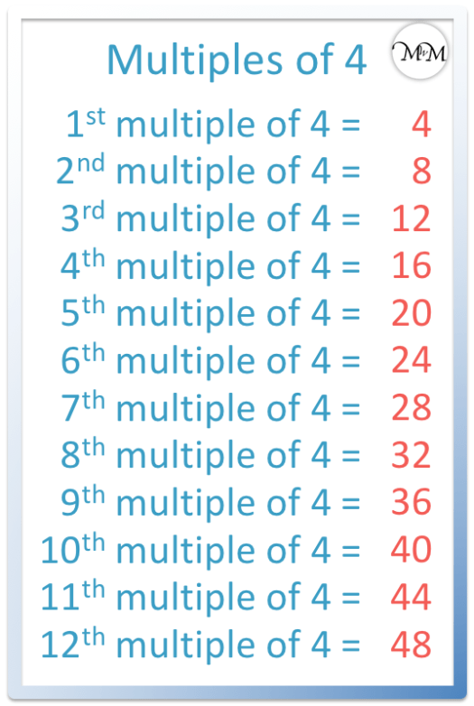 multiples of 4 chart