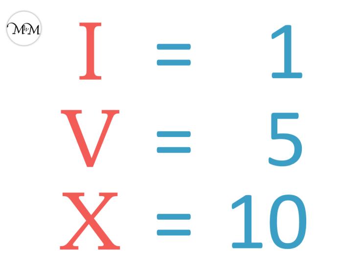 roman numerals I V and X