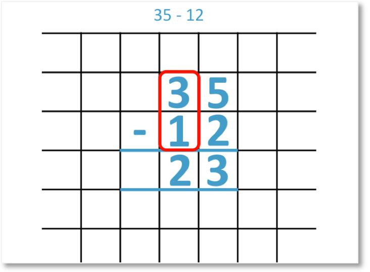 vertical column subtraction