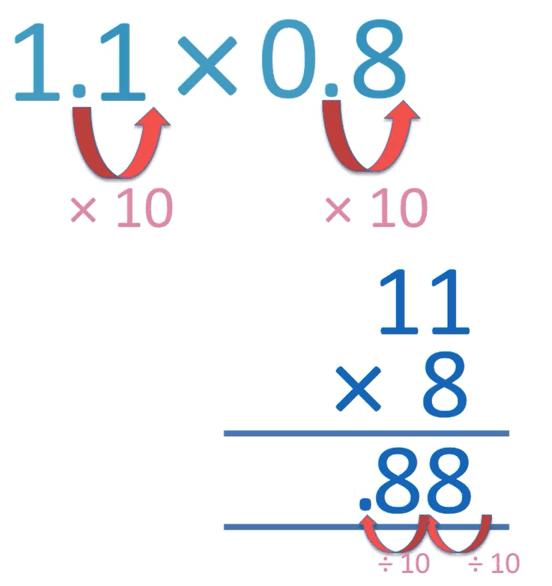 step 3 multiplying decimals