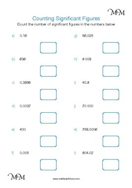 counting significant figures worksheet pdf
