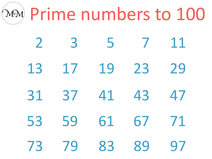 list of prime numbers to 100