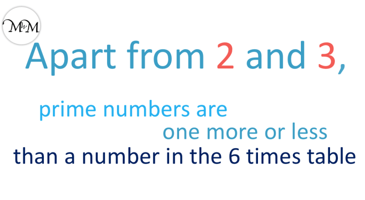 prime numbers are one more or one less than a number in the 6 times table