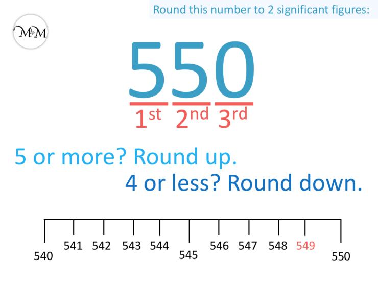 Rounding 549 to 550