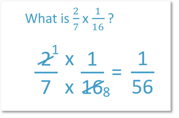 simplifying fractions before multiplying