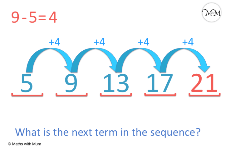 how to find a missing term in a sequence