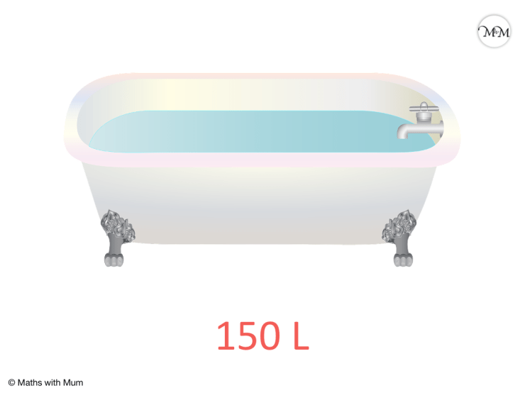 a bath is an example of something measured in litres
