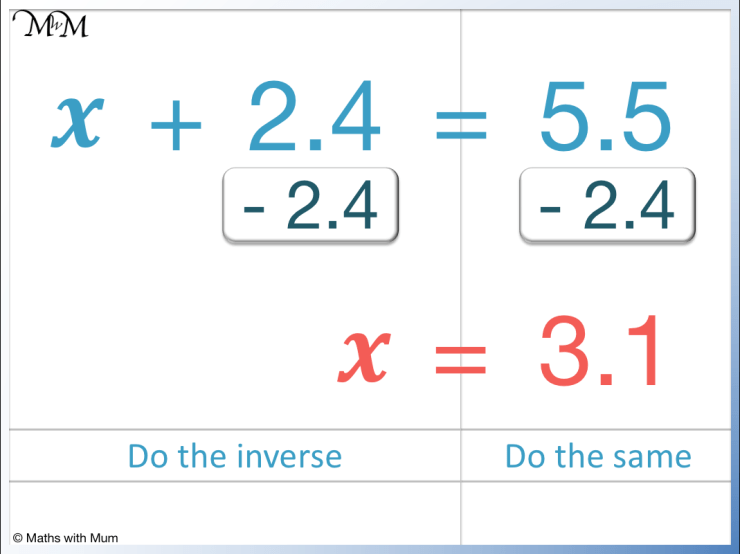 one step equation with the addition of a decimal