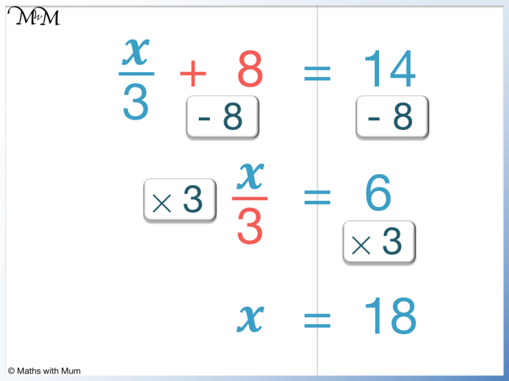x/3 + 8 = 14 is an example of a 2 step equation with a fraction