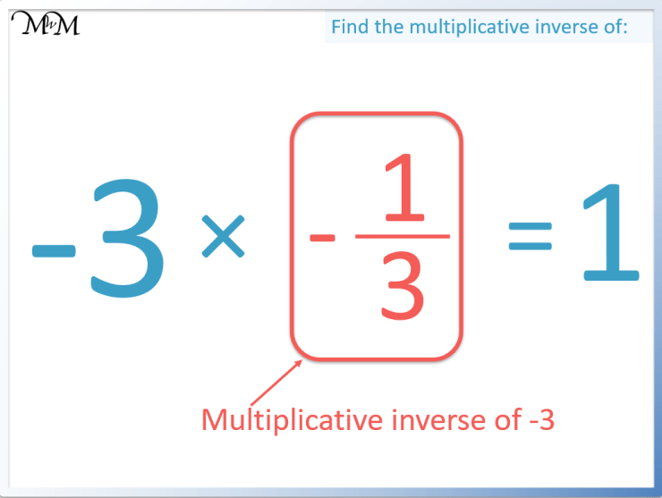 finding the multiplicative inverse of a negative number example of -3
