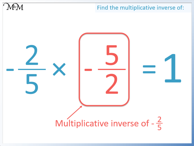 the multiplicative inverse of a negative number