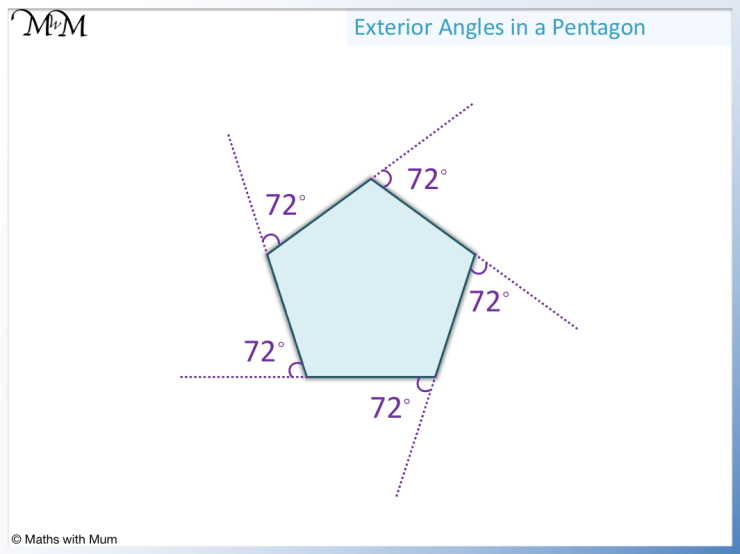 exterior angles of a regular pentagon are 72 degrees