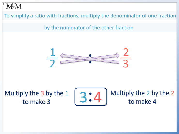 shortcut for simplifying ratios with fractions