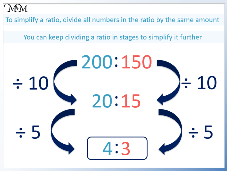 simplifying a large ratio in steps