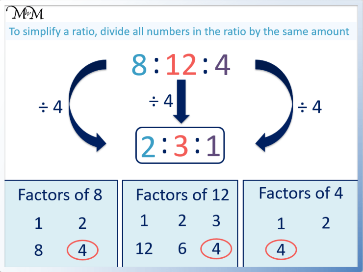 how to simplify a ratio with 3 numbers