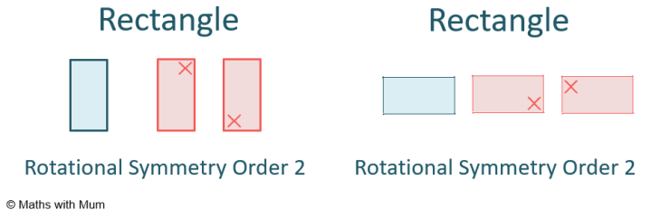 rotational symmetry of a rectangle