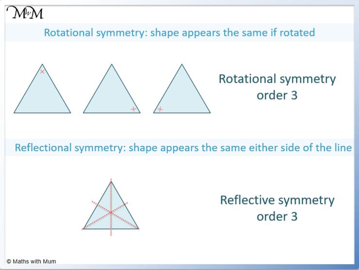 rotational vs reflective symmetry