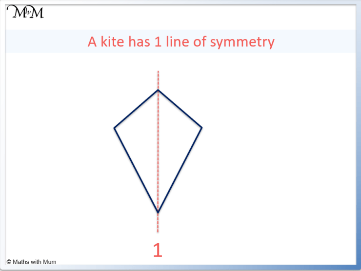 lines of symmetry on a kite