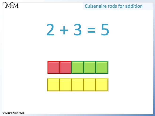 cuisenaire rods showing addition
