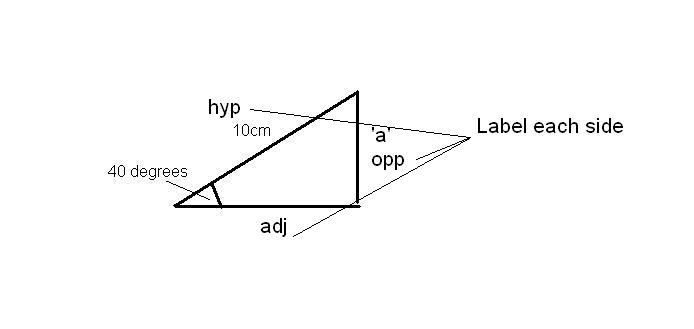 How to use sin, cos and tan to find the length of a