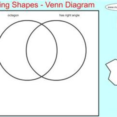 Venn Diagram Sorting Shapes 2001 Ford F150 Front Suspension Mathsframe Maths Zone Cool Learning Games