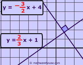 Pictures Of Perpendicular Lines Free Images That You Can