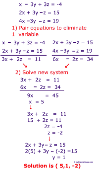 Solving Linear Equations Using Addition And Subtraction ...