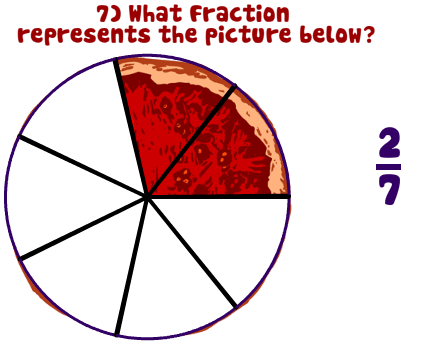 Pictures of fractions free images that you can download