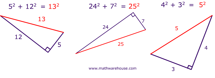 How to Use the Pythagorean Theorem. Step By Step Examples
