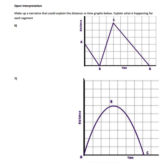 Distance Vs Time Graphs Activity and Worksheet. Free PDF
