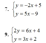 Solve Systems of Equations by Graphing Sheet and Key (pdf