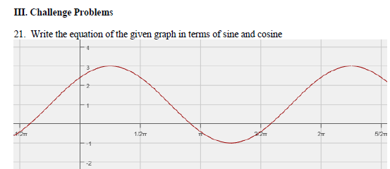 Graphing Sine Cosine with Phase Shifts Worksheet with