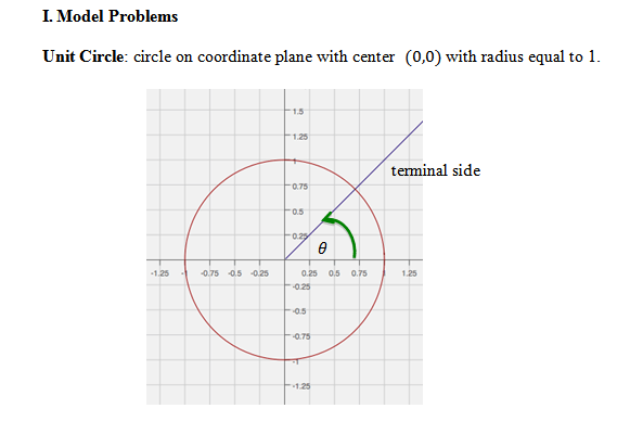 Unit Circle Worksheet with Answers. Find angle based on