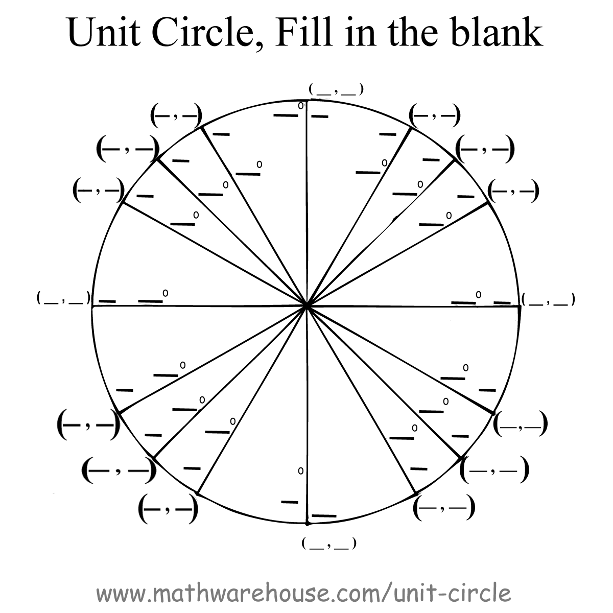 Pictures Of Unit Circle Printables Free Images That You