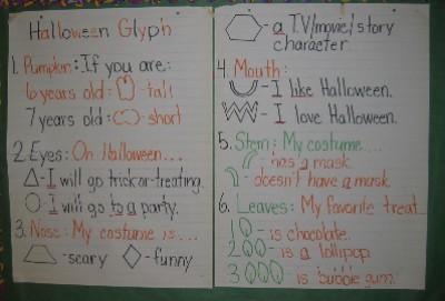Mathwirecom  Fall 2005
