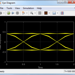 How To Draw A Diagram For Math Subaru Impreza Ecu Wiring Display Eye Of Time-domain Signal - Simulink