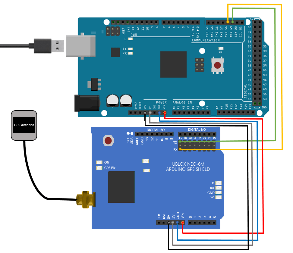 medium resolution of connect the gps antenna to the gps shield