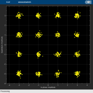Display constellation diagram for input signals  MATLAB